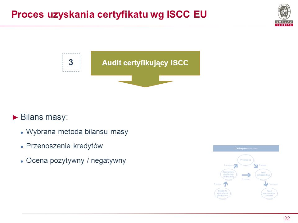 22 IZBA ZBOŻOWO-PASZOWA, Wągrowiec 29.11.2013 r.