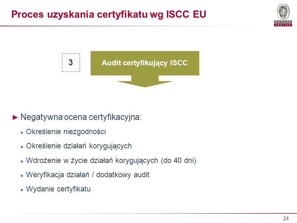 24 IZBA ZBOŻOWO-PASZOWA, Wągrowiec 29.11.2013 r.