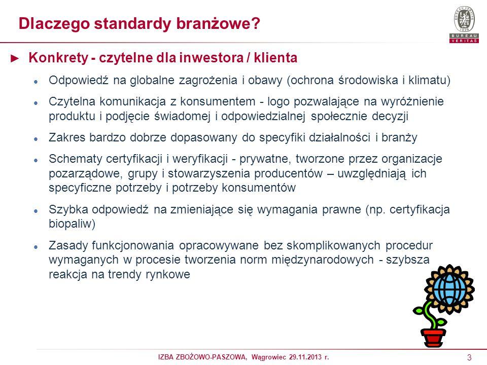 3 IZBA ZBOŻOWO-PASZOWA, Wągrowiec 29.11.2013 r.Dlaczego standardy branżowe.