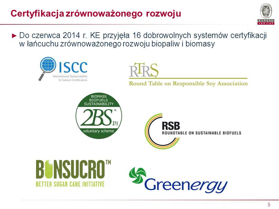 6 IZBA ZBOŻOWO-PASZOWA, Wągrowiec 29.11.2013 r.Certyfikacja zrównoważonego rozwoju ► 1.