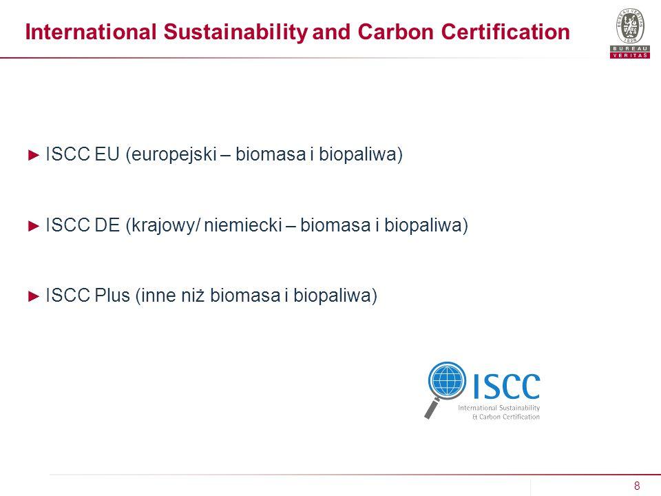 Założenia zrównoważonego rozwoju? Zakres sektorowy i certyfikacja wg ISCC EU