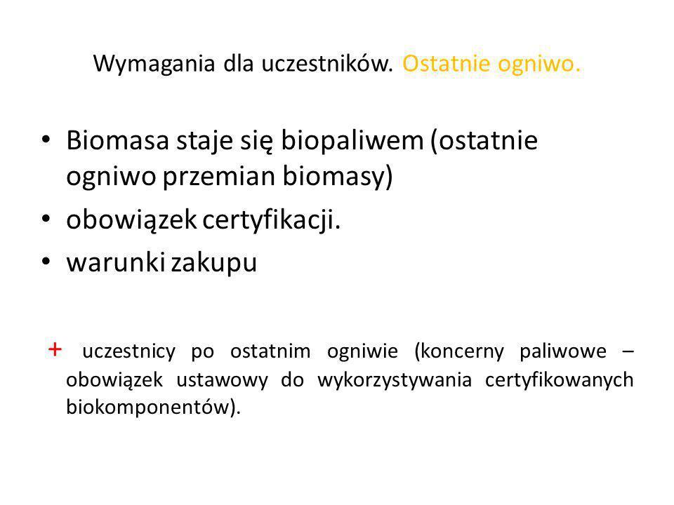 Wymagania dla uczestników. Ostatnie ogniwo. Biomasa staje się biopaliwem (ostatnie ogniwo przemian biomasy) obowiązek certyfikacji. warunki zakupu + u