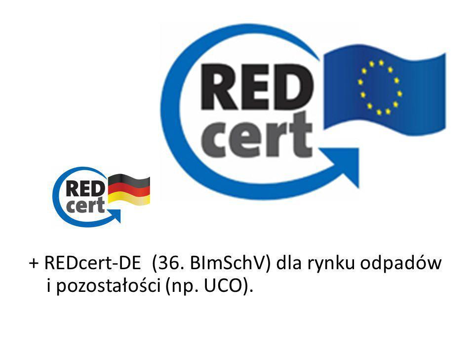 + REDcert-DE (36. BImSchV) dla rynku odpadów i pozostałości (np. UCO).