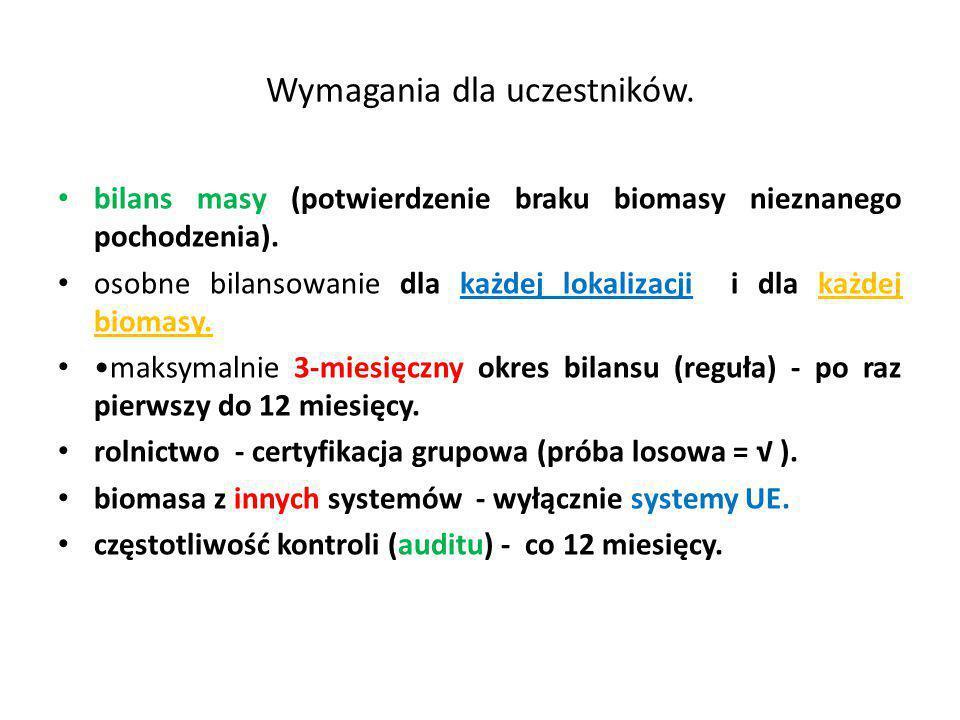Wymagania dla uczestników. bilans masy (potwierdzenie braku biomasy nieznanego pochodzenia). osobne bilansowanie dla każdej lokalizacji i dla każdej b