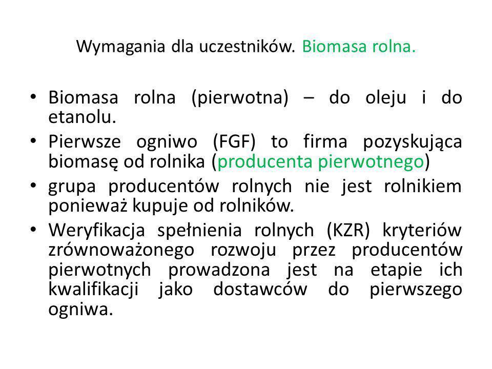 Wymagania dla uczestników. Biomasa rolna. Biomasa rolna (pierwotna) – do oleju i do etanolu. Pierwsze ogniwo (FGF) to firma pozyskująca biomasę od rol