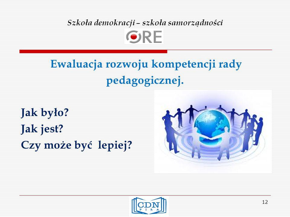 Szkoła demokracji – szkoła samorządności Ewaluacja rozwoju kompetencji rady pedagogicznej.
