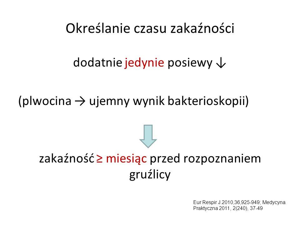 Określanie czasu zakaźności dodatnie jedynie posiewy ↓ (plwocina → ujemny wynik bakterioskopii) zakaźność ≥ miesiąc przed rozpoznaniem gruźlicy Eur Respir J.2010,36,925-949; Medycyna Praktyczna 2011, 2(240), 37-49