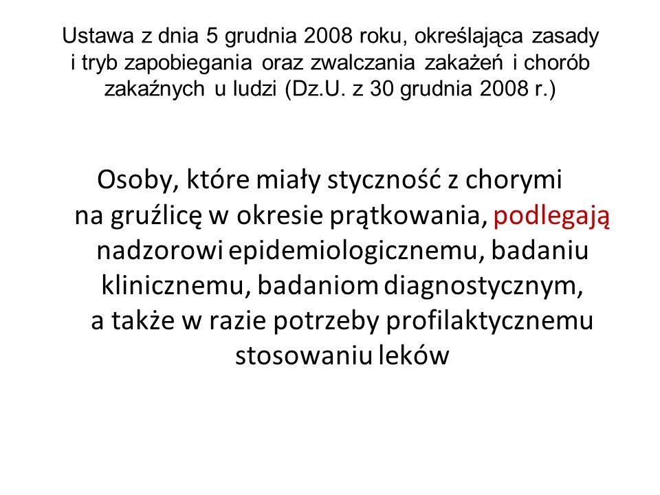 Jaki jest cel badania osób z kontaktu 1)Zmniejszenie chorobowości i umieralności z powodu gruźlicy (wykrywanie przypadków gruźlicy w otoczeniu chorego i osób z utajonym zakażeniem prątkiem gruźlicy) 2) Wstrzymanie transmisji zakażenia w społeczności 2050 rok : wykorzenienie gruźlicy (<1 przypadek z dodatnim wynikiem bakterioskopii na milion populacji)