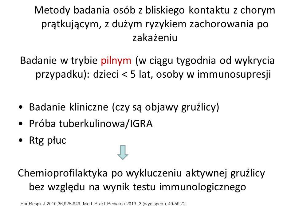 Metody badania osób z bliskiego kontaktu z chorym prątkującym, z dużym ryzykiem zachorowania po zakażeniu Badanie w trybie pilnym (w ciągu tygodnia od wykrycia przypadku): dzieci < 5 lat, osoby w immunosupresji Badanie kliniczne (czy są objawy gruźlicy) Próba tuberkulinowa/IGRA Rtg płuc Chemioprofilaktyka po wykluczeniu aktywnej gruźlicy bez względu na wynik testu immunologicznego Eur Respir J.2010,36,925-949; Med.