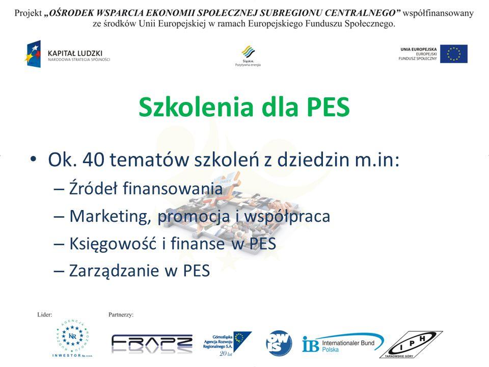 Szkolenia dla PES Ok. 40 tematów szkoleń z dziedzin m.in: – Źródeł finansowania – Marketing, promocja i współpraca – Księgowość i finanse w PES – Zarz