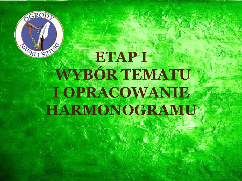 ETAP I WYBÓR TEMATU I OPRACOWANIE HARMONOGRAMU