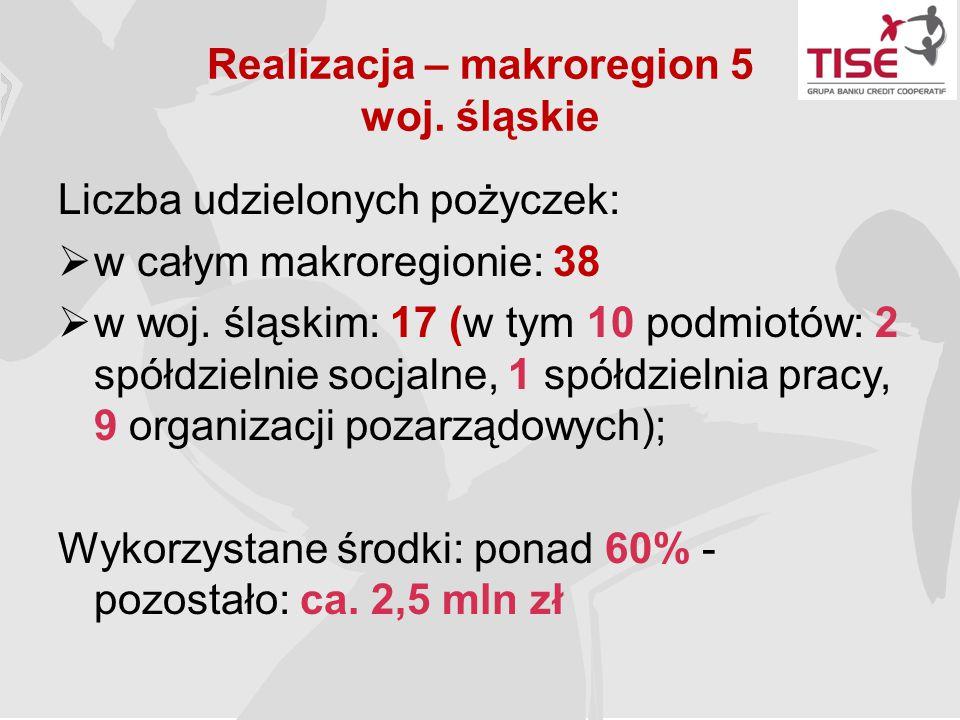 Realizacja – makroregion 5 woj. śląskie Liczba udzielonych pożyczek:  w całym makroregionie: 38  w woj. śląskim: 17 (w tym 10 podmiotów: 2 spółdziel
