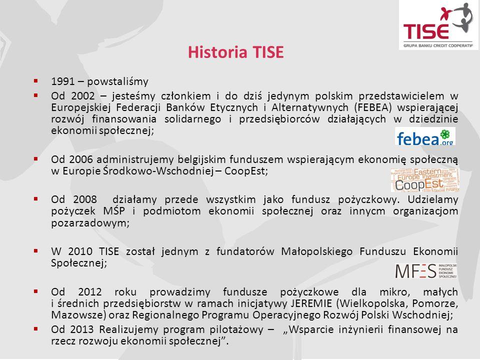 Historia TISE  1991 – powstaliśmy  Od 2002 – jesteśmy członkiem i do dziś jedynym polskim przedstawicielem w Europejskiej Federacji Banków Etycznych