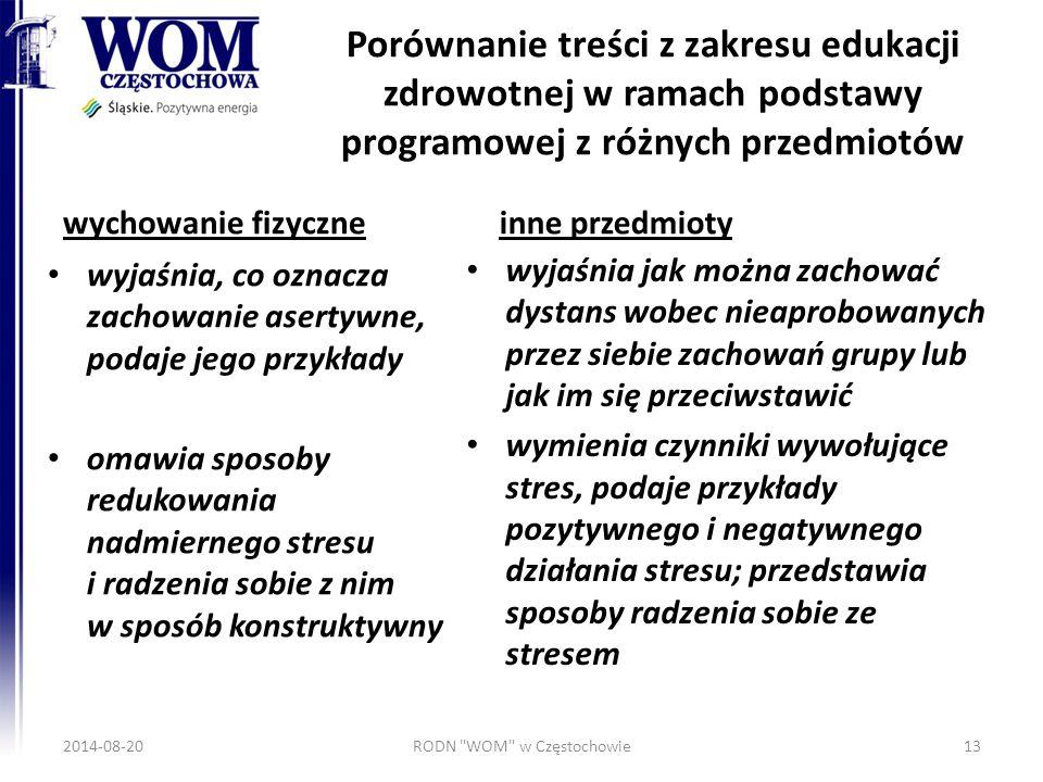 Porównanie treści z zakresu edukacji zdrowotnej w ramach podstawy programowej z różnych przedmiotów wychowanie fizyczne wyjaśnia, co oznacza zachowani