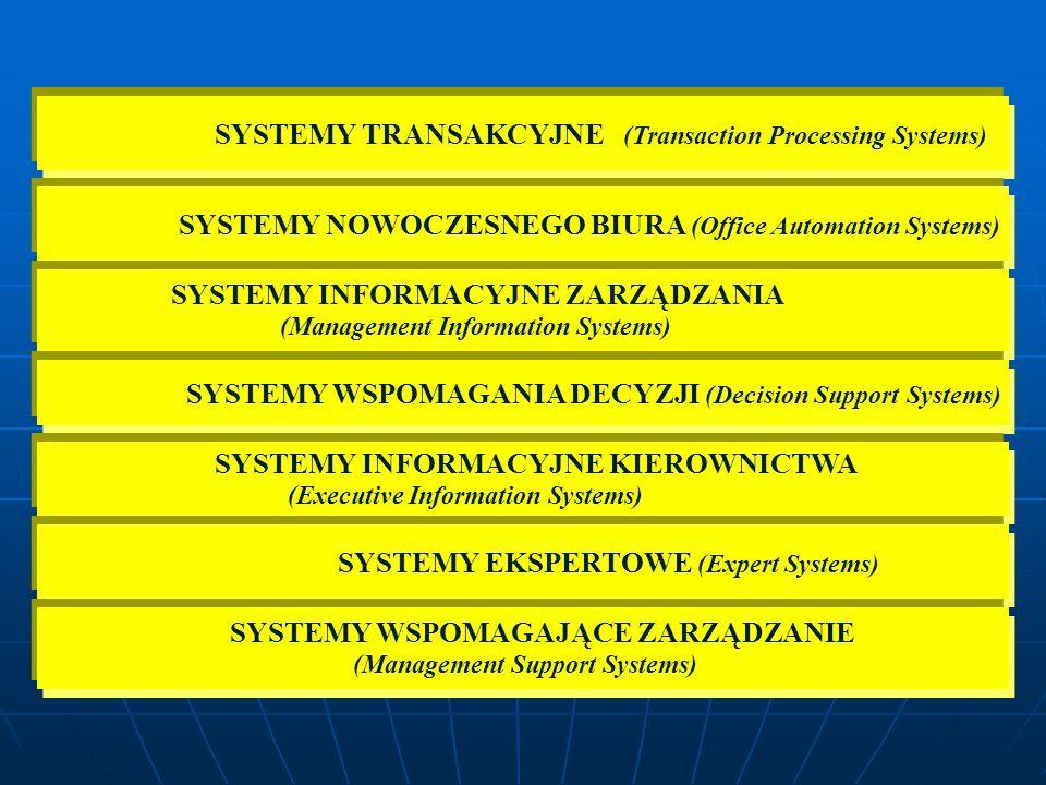 SYSTEMY TRANSAKCYJNE (Transaction Processing Systems) SYSTEMY NOWOCZESNEGO BIURA (Office Automation Systems) SYSTEMY INFORMACYJNE ZARZĄDZANIA (Management Information Systems) SYSTEMY WSPOMAGANIA DECYZJI (Decision Support Systems) SYSTEMY INFORMACYJNE KIEROWNICTWA (Executive Information Systems) SYSTEMY EKSPERTOWE (Expert Systems) SYSTEMY WSPOMAGAJĄCE ZARZĄDZANIE (Management Support Systems)