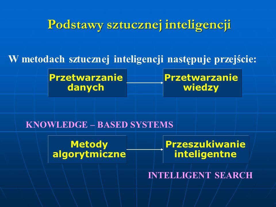 Podstawy sztucznej inteligencji W metodach sztucznej inteligencji następuje przejście: Przetwarzanie danych Przetwarzanie wiedzy Metody algorytmiczne Przeszukiwanie inteligentne KNOWLEDGE – BASED SYSTEMS INTELLIGENT SEARCH