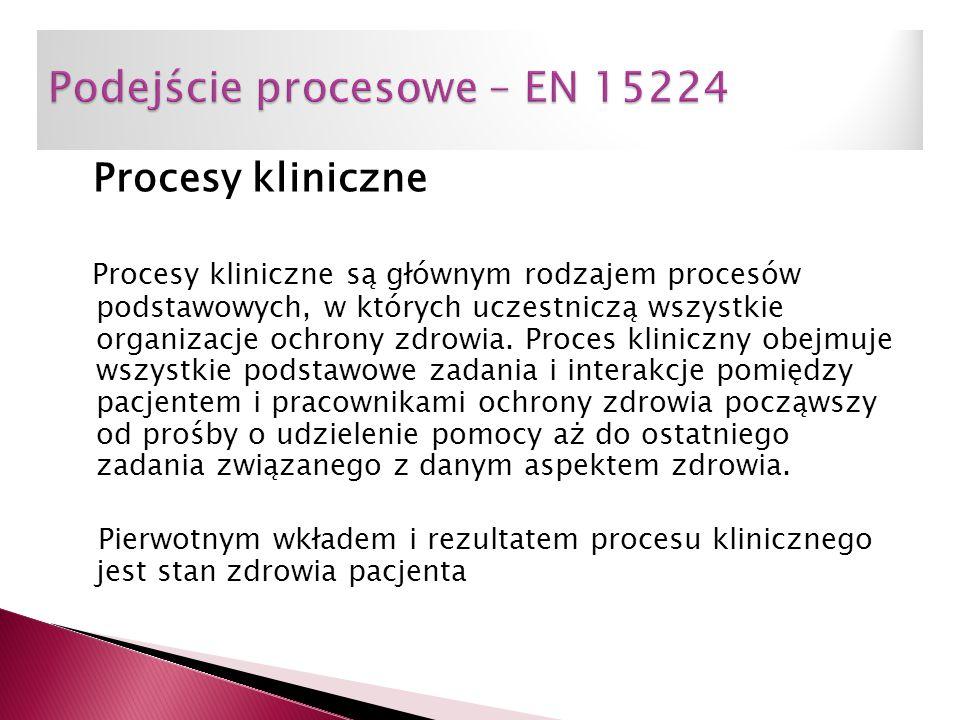 Procesy kliniczne Procesy kliniczne są głównym rodzajem procesów podstawowych, w których uczestniczą wszystkie organizacje ochrony zdrowia. Proces kli