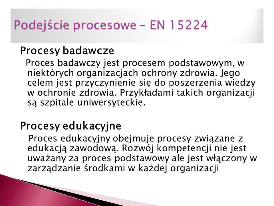 Procesy badawcze Proces badawczy jest procesem podstawowym, w niektórych organizacjach ochrony zdrowia. Jego celem jest przyczynienie się do poszerzen