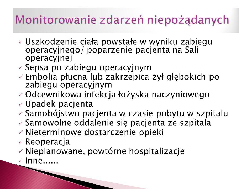 Uszkodzenie ciała powstałe w wyniku zabiegu operacyjnego/ poparzenie pacjenta na Sali operacyjnej Sepsa po zabiegu operacyjnym Embolia płucna lub zakr