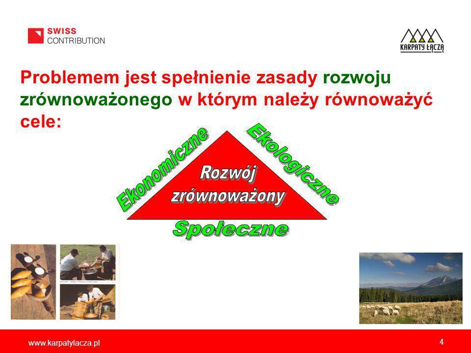 www.karpatylacza.pl 4 Problemem jest spełnienie zasady rozwoju zrównoważonego w którym należy równoważyć cele: