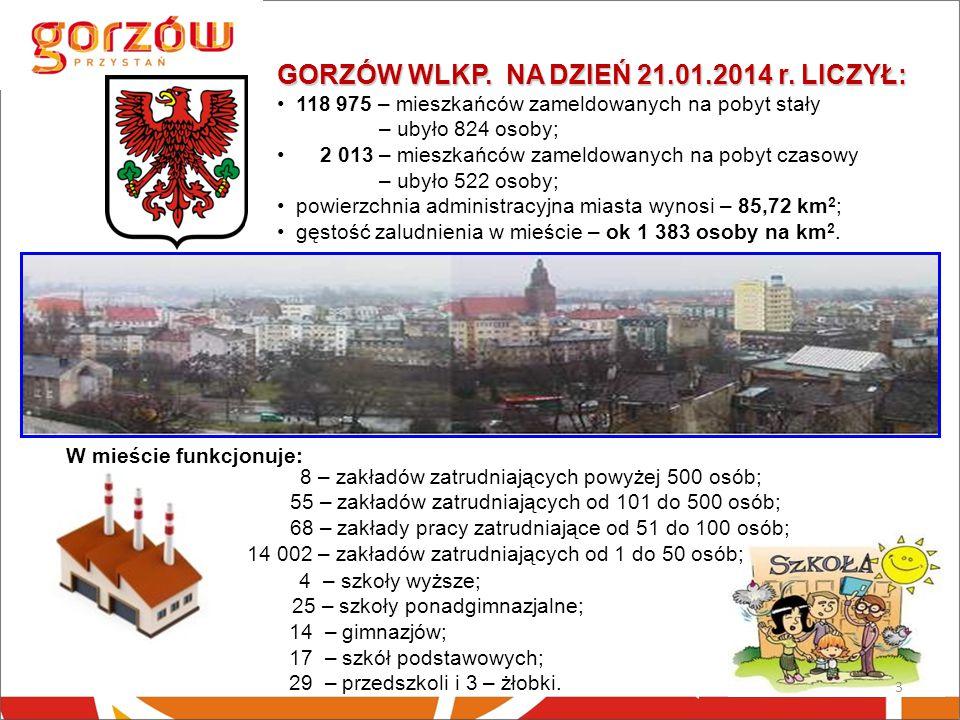 GORZÓW WLKP.NA DZIEŃ 21.01.2014 r.