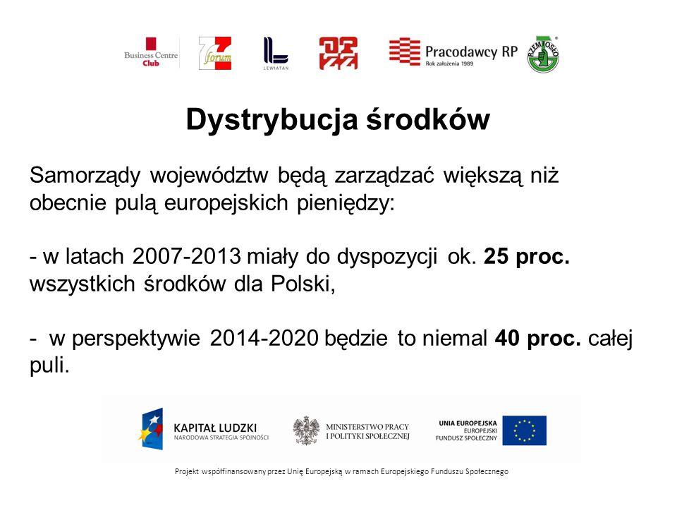 Samorządy województw będą zarządzać większą niż obecnie pulą europejskich pieniędzy: - w latach 2007-2013 miały do dyspozycji ok.