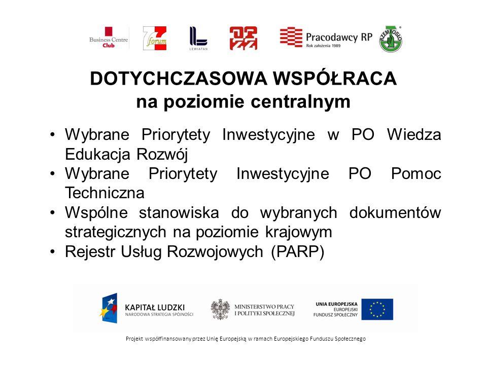 DOTYCHCZASOWA WSPÓŁRACA na poziomie centralnym Projekt współfinansowany przez Unię Europejską w ramach Europejskiego Funduszu Społecznego Wybrane Priorytety Inwestycyjne w PO Wiedza Edukacja Rozwój Wybrane Priorytety Inwestycyjne PO Pomoc Techniczna Wspólne stanowiska do wybranych dokumentów strategicznych na poziomie krajowym Rejestr Usług Rozwojowych (PARP)