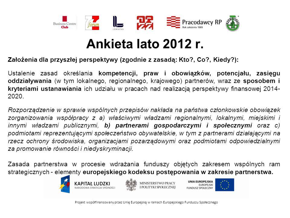 W latach 2014-2020 realizowanych będzie: - 6 krajowych programów operacyjnych, w tym jeden ponadregionalny dla województw Polski Wschodniej - 16 programów regionalnych Projekt współfinansowany przez Unię Europejską w ramach Europejskiego Funduszu Społecznego Układ programów operacyjnych w perspektywie 2014-2020
