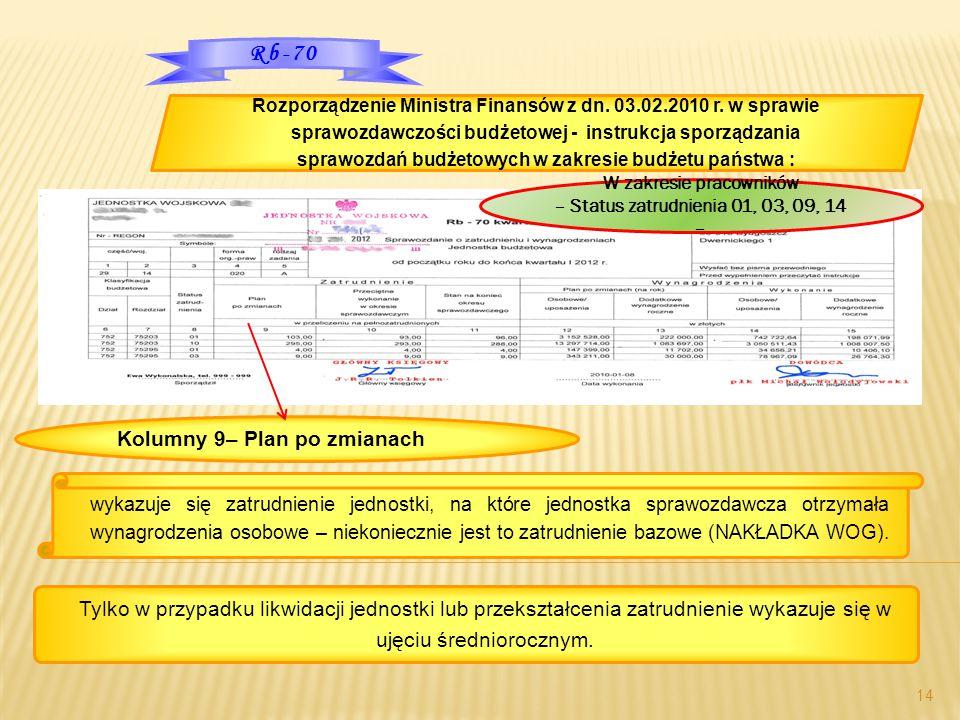 14 Rozporządzenie Ministra Finansów z dn. 03.02.2010 r. w sprawie sprawozdawczości budżetowej - instrukcja sporządzania sprawozdań budżetowych w zakre