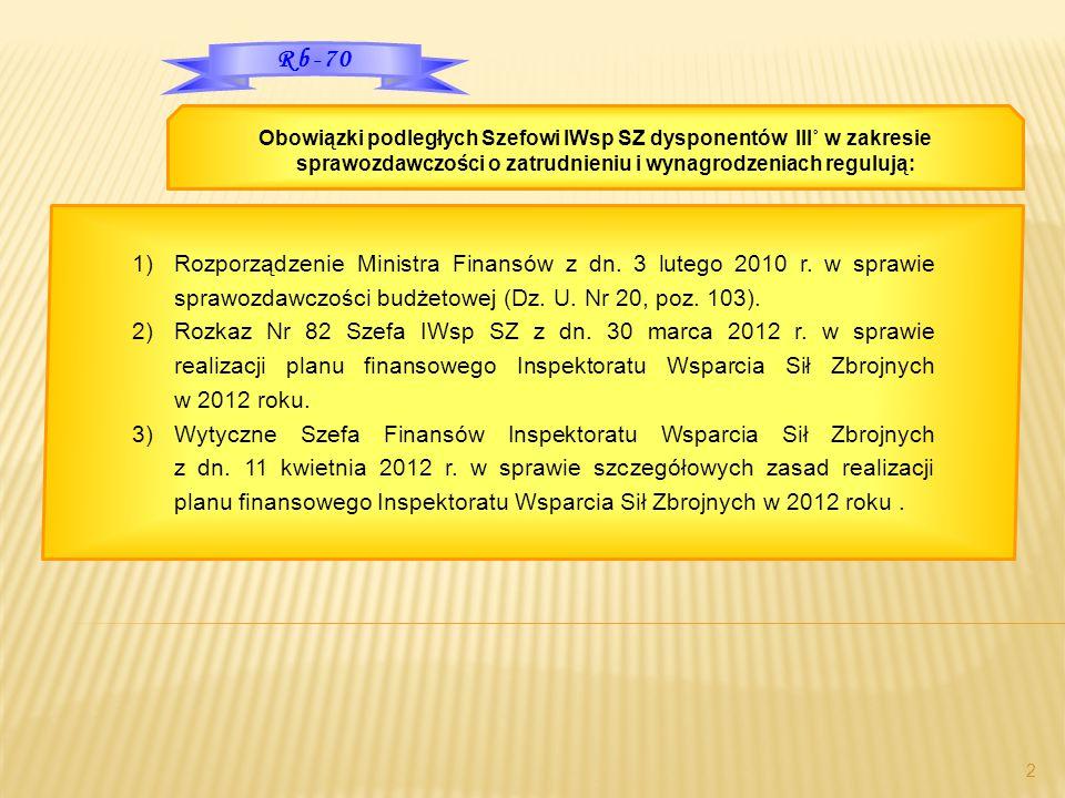 1)Sprawozdanie Rb-70 sporządza się w systemie SFINKS i przesyła: a)W formie pliku elektronicznego – na adres place.iwspsz@finanse.mil.pl, b)W formie dokumentu (bez pisma przewodniego) – na adres Szefostwa Finansów Inspektoratu Wsparcia SZ: ul.