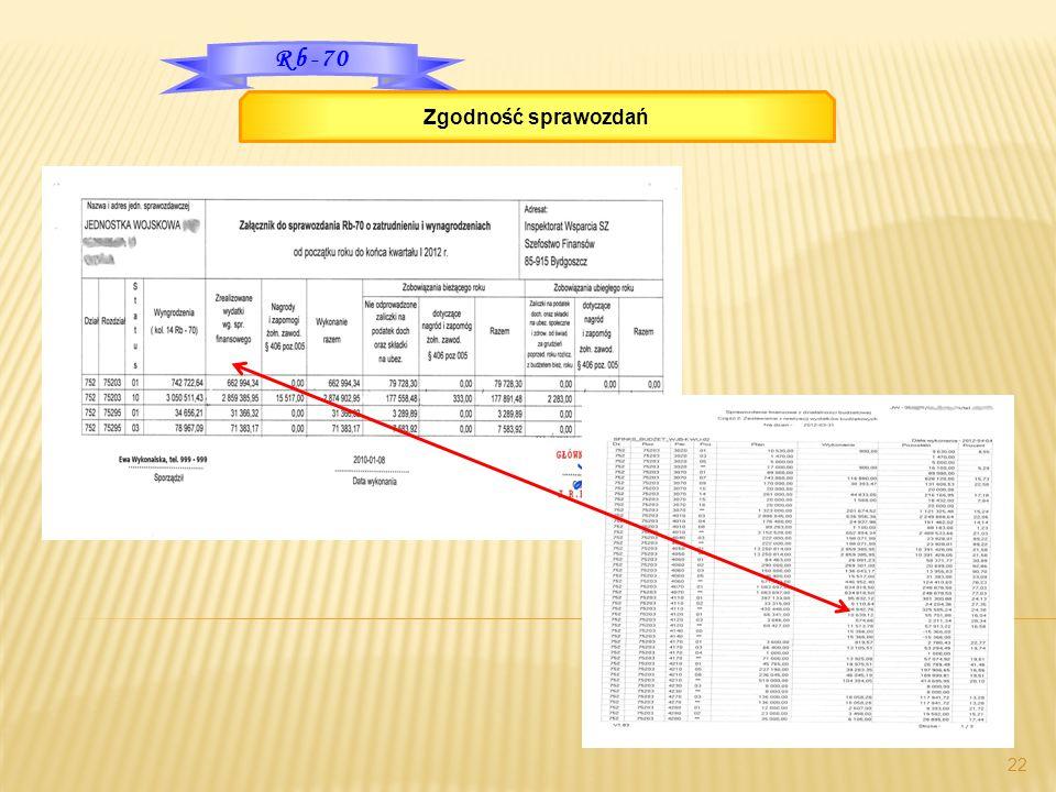 22 Rb-70 Zgodność sprawozdań