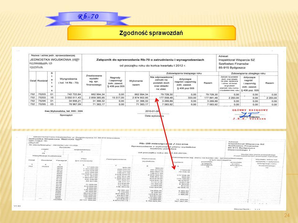 24 Rb-70 Zgodność sprawozdań