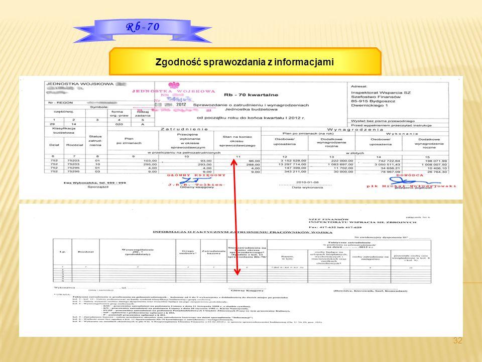 32 Rb-70 Zgodność sprawozdania z informacjami