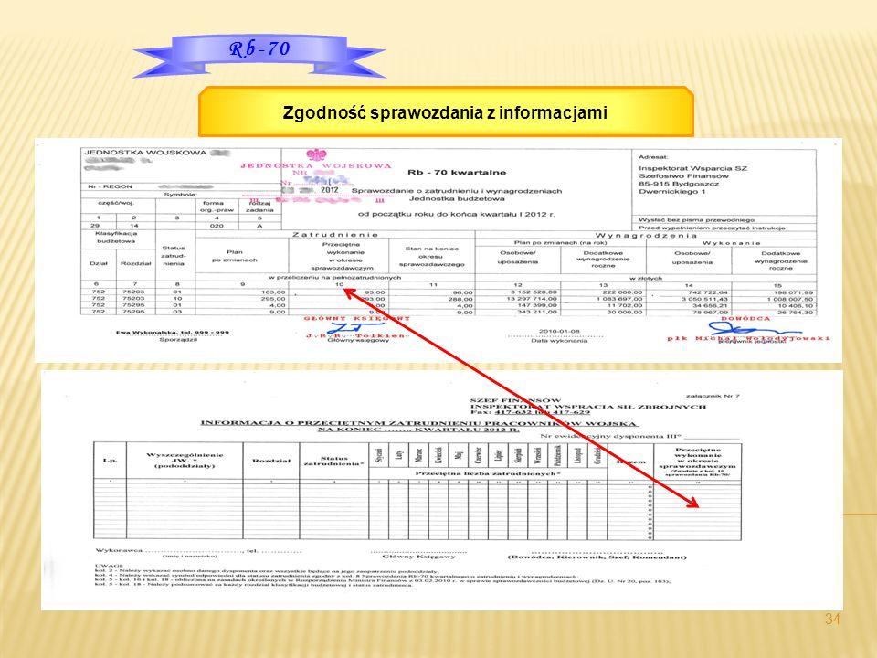 34 Rb-70 Zgodność sprawozdania z informacjami
