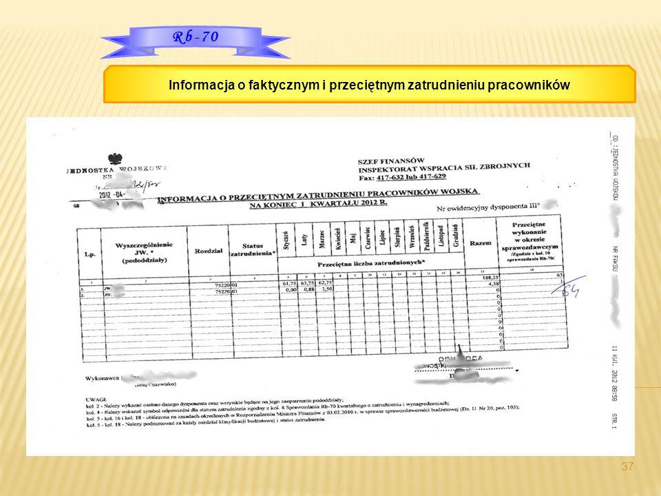 37 Rb-70 Informacja o faktycznym i przeciętnym zatrudnieniu pracowników