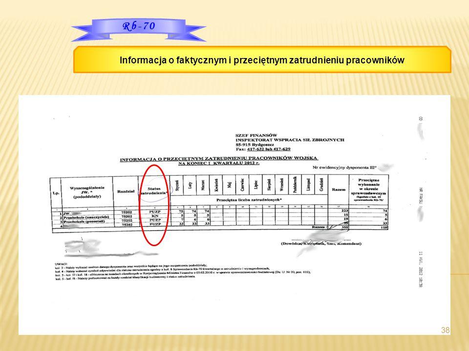 38 Rb-70 Informacja o faktycznym i przeciętnym zatrudnieniu pracowników