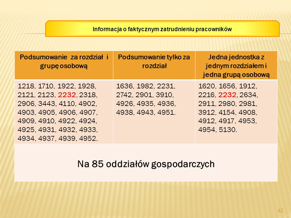 Podsumowanie za rozdział i grupę osobową Podsumowanie tylko za rozdział Jedna jednostka z jednym rozdziałem i jedna grupą osobową 1218, 1710, 1922, 19