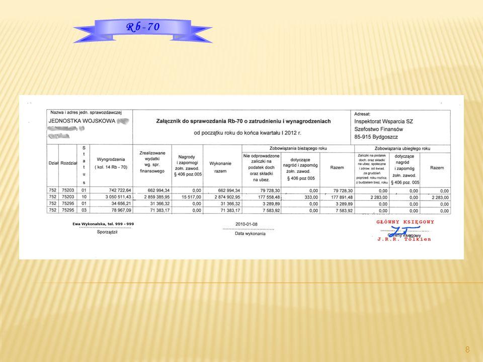 9 1.Sprawozdania jednostkowe są sporządzane przez kierowników jednostek organizacyjnych na podstawie ksiąg rachunkowych.