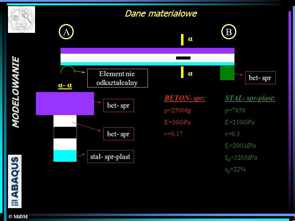 © MiDM MODELOWANIE 3 Dane materiałowe AB α α α- α BETON- spr: ρ=2500kg E=30GPa ν=0.17 bet- spr STAL- spr-plast: ρ=7850 E=210GPa ν=0.3 f y =200MPa f m