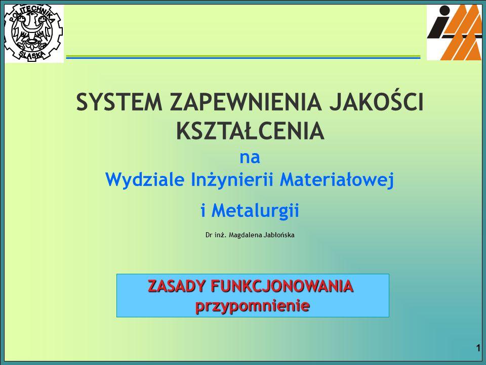 Dr inż. Magdalena Jabłońska 1 SYSTEM ZAPEWNIENIA JAKOŚCI KSZTAŁCENIA na Wydziale Inżynierii Materiałowej i Metalurgii ZASADY FUNKCJONOWANIA przypomnie