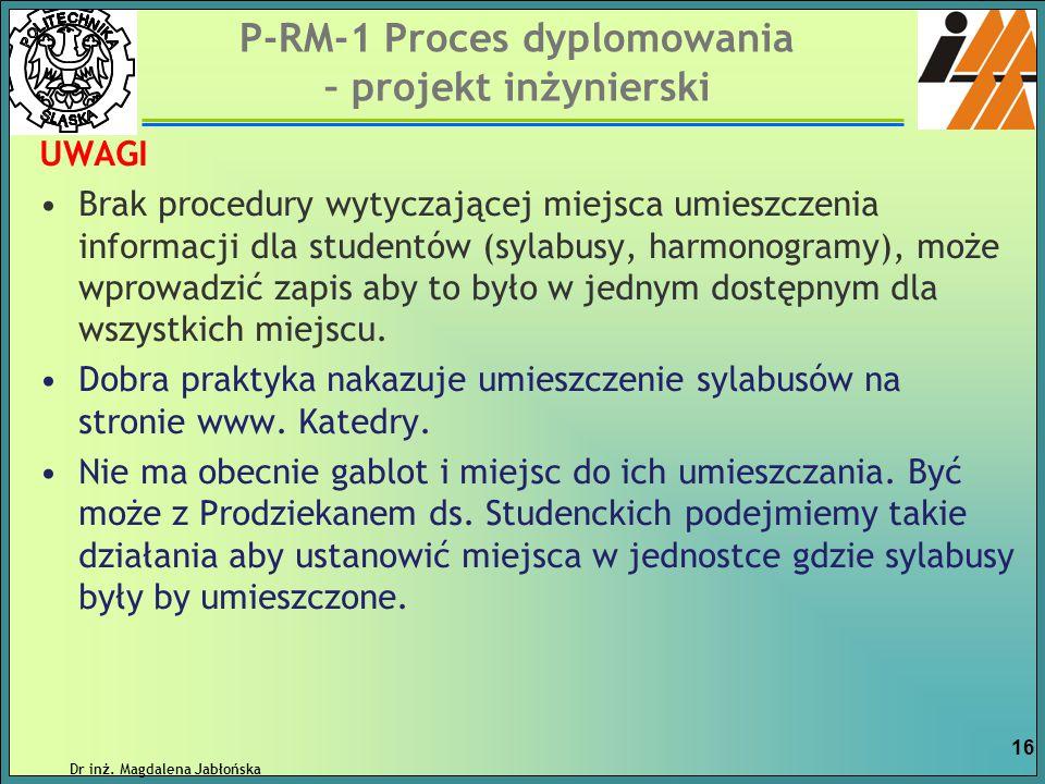UWAGI Brak procedury wytyczającej miejsca umieszczenia informacji dla studentów (sylabusy, harmonogramy), może wprowadzić zapis aby to było w jednym d