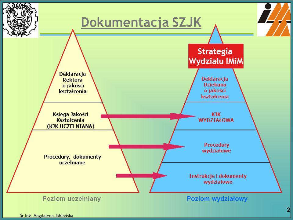Komisja formułuje i przedkłada Dziekanowi Plan doskonalenia programów kształcenia Z2-PU11.