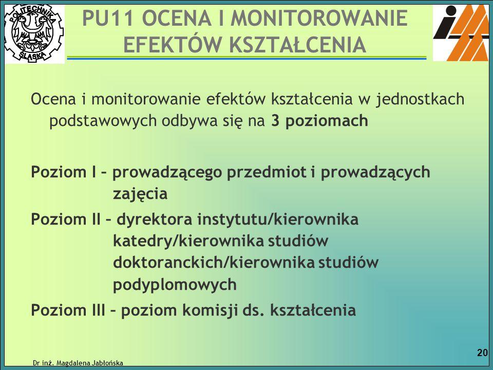 Dr inż. Magdalena Jabłońska 20 Ocena i monitorowanie efektów kształcenia w jednostkach podstawowych odbywa się na 3 poziomach Poziom I – prowadzącego