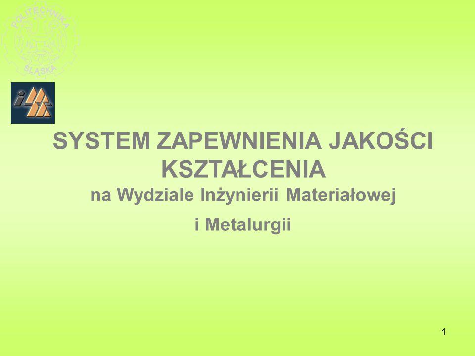 1 SYSTEM ZAPEWNIENIA JAKOŚCI KSZTAŁCENIA na Wydziale Inżynierii Materiałowej i Metalurgii