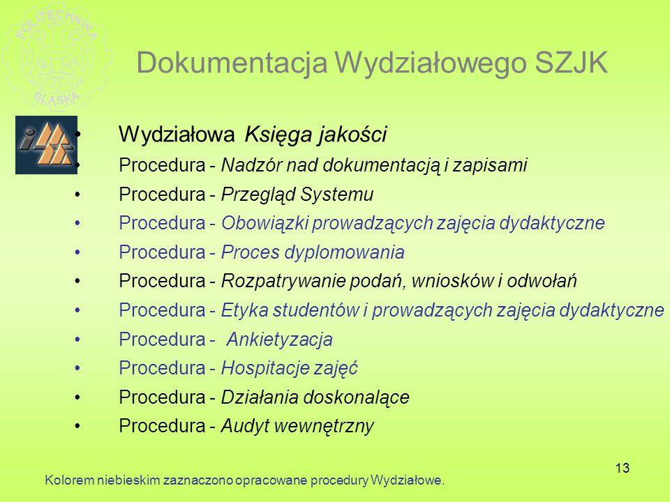 13 Dokumentacja Wydziałowego SZJK Wydziałowa Księga jakości Procedura - Nadzór nad dokumentacją i zapisami Procedura - Przegląd Systemu Procedura - Ob