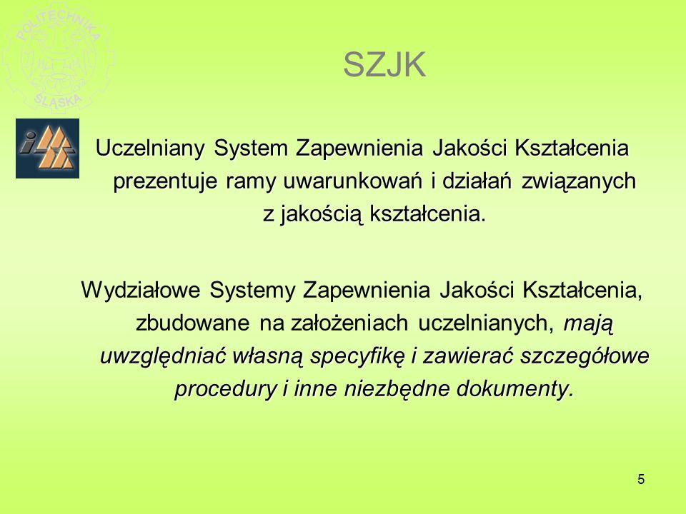5 SZJK Uczelniany System Zapewnienia Jakości Kształcenia prezentuje ramy uwarunkowań i działań związanych z jakością kształcenia. mają uwzględniać wła