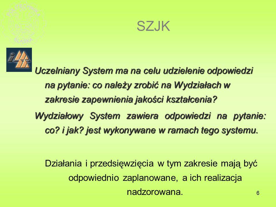 6 SZJK Uczelniany System ma na celu udzielenie odpowiedzi na pytanie: co należy zrobić na Wydziałach w zakresie zapewnienia jakości kształcenia? Wydzi