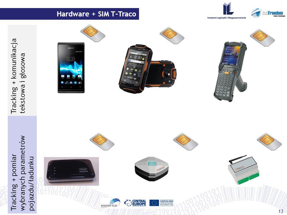 Hardware + SIM T-Traco 13 Tracking + komunikacja tekstowa i głosowa Tracking + pomiar wybranych parametrów pojazdu/ładunku