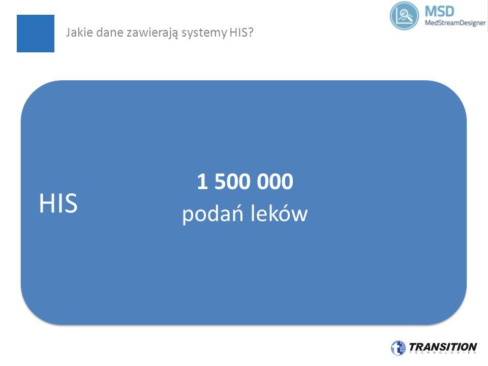 HIS 1 500 000 podań leków Jakie dane zawierają systemy HIS