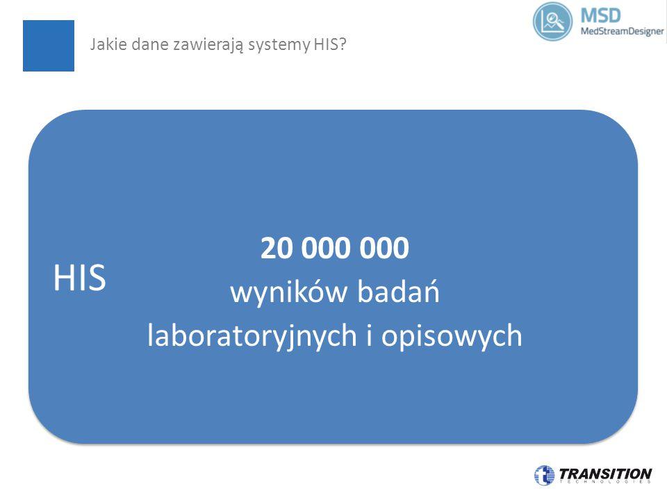 HIS 20 000 000 wyników badań laboratoryjnych i opisowych Jakie dane zawierają systemy HIS